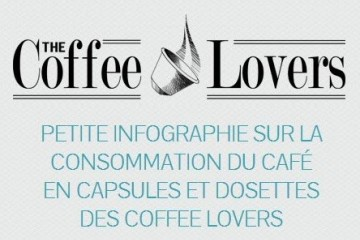 Infographie coffee lovers